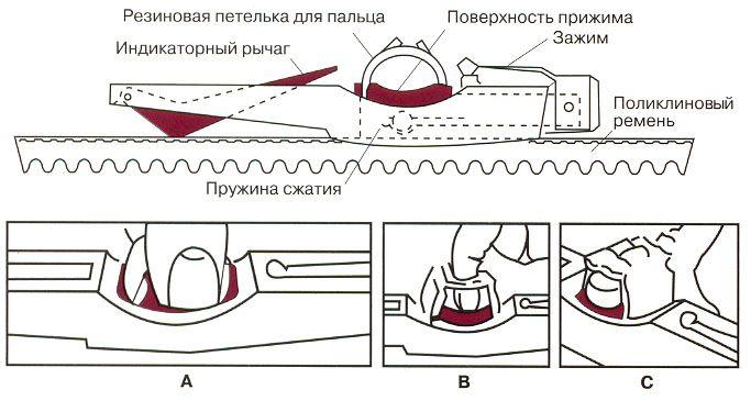 Устройство для контроля натяжения ремней Optikrik